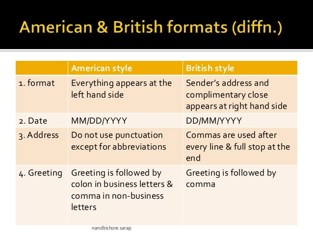 non business letters greeting is followed by comma nandkishore sarap 14 american style british