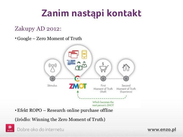 Zanim nastąpi kontaktZakupy AD 2012:• Google – Zero Moment of Truth• Efekt ROPO – Research online purchase offline(źródło:...