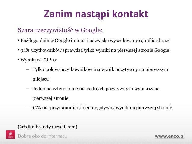 Zanim nastąpi kontaktSzara rzeczywistość w Google:• Każdego dnia w Google imiona i nazwiska wyszukiwane są miliard razy• 9...