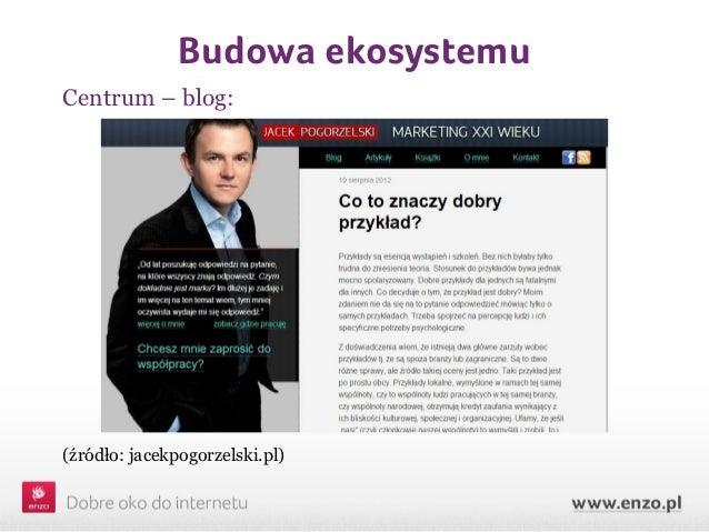 Budowa ekosystemuCentrum – blog:(źródło: jacekpogorzelski.pl)