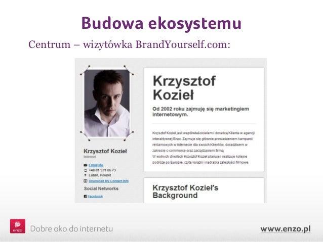Budowa ekosystemuCentrum – wizytówka BrandYourself.com: