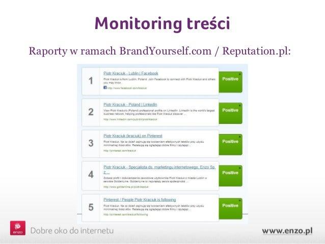 Monitoring treściRaporty w ramach BrandYourself.com / Reputation.pl: