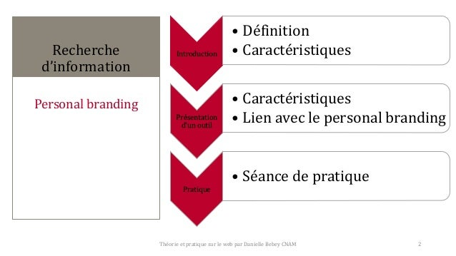 Introduction au personal branding   Slide 2
