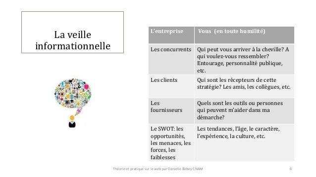 Introduction au personal branding   Slide 6