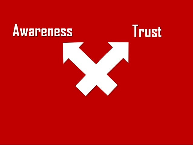 Personal branding do it yourself awareness trust perception solutioingenieria Images