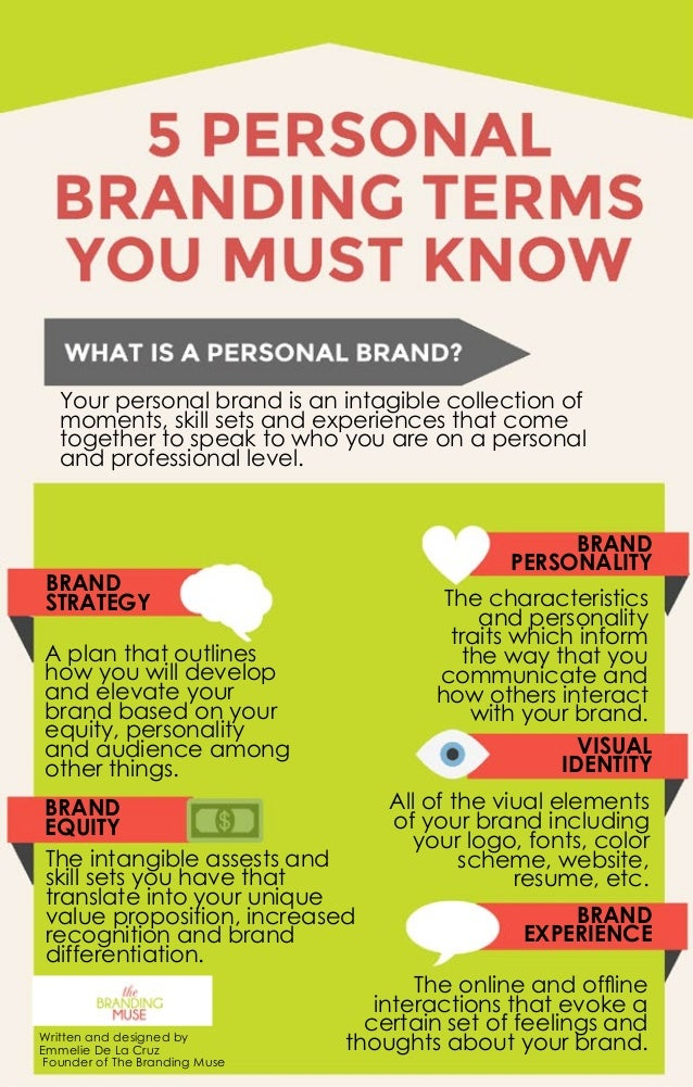5 personal branding terms you need to know. Black Bedroom Furniture Sets. Home Design Ideas