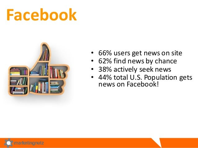 Facebook • 66%	   users	   get	   news	   on	   site	    • 62%	   find	   news	   by	   chance	    • 38%	   actively	   se...