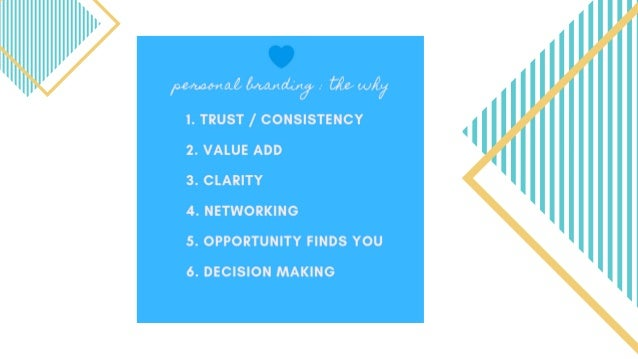 Personal Branding for Career - How to Make a Good CV Slide 3