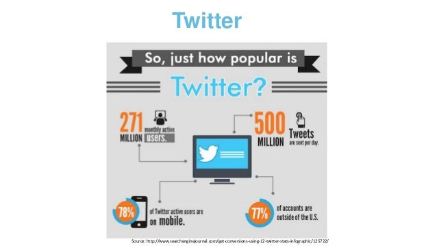 Source: http://www.socialmediatoday.com/social-networks/twitter-provides-tips-how-brands-can-use-twitter-polls