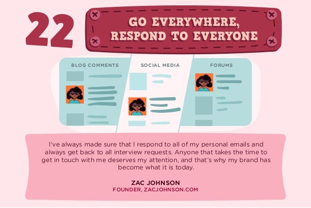 how to build your personal brand with your blog