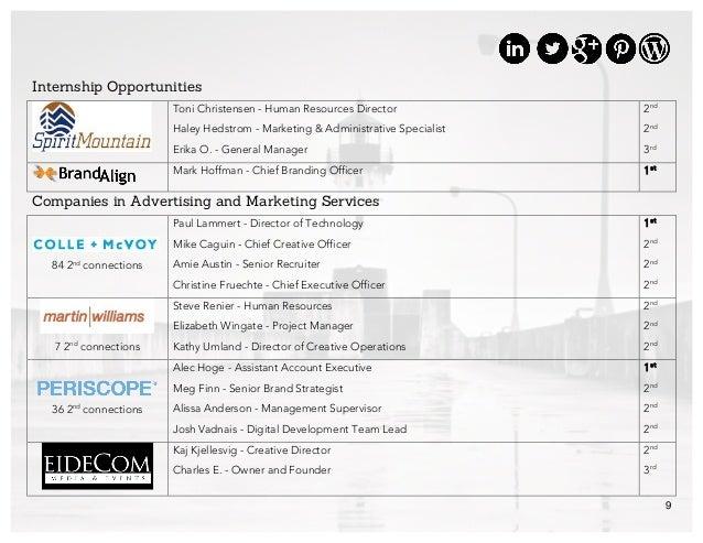 9 Internship Opportunities Toni Christensen - Human Resources Director Haley Hedstrom - Marketing & Administrative Special...