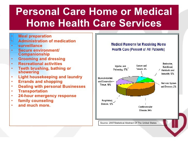 An analysis of the personal care home