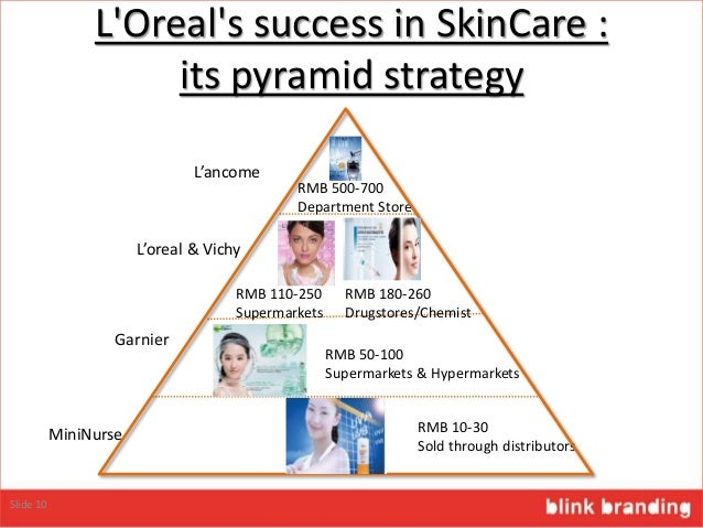 loreal international strategy Strategy performance brands expertise l'oréal's share key information share price interactive charts history shareholding calculator dividend & isf price  l'oreal supports the un global.