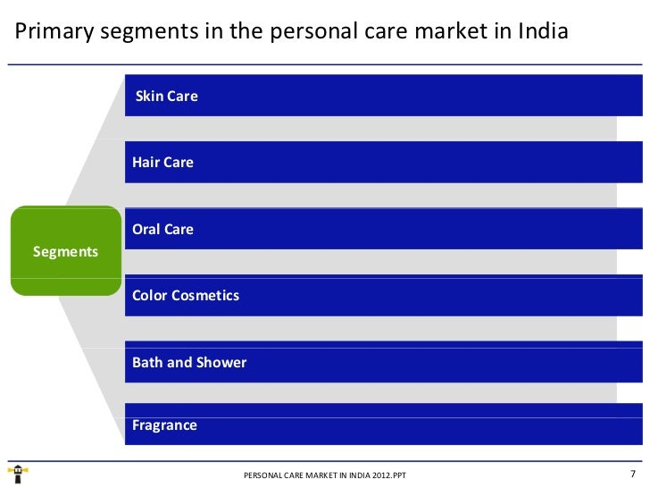 Market Research Report : Personal Care Market in India 2012