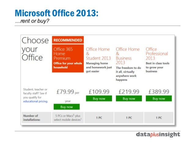 Microsoft excel 2010 homework help