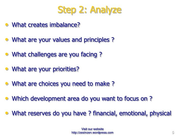 Step 2: Analyze <ul><li>What are your values and principles ? </li></ul><ul><li>What is your mission statement ? Your purp...