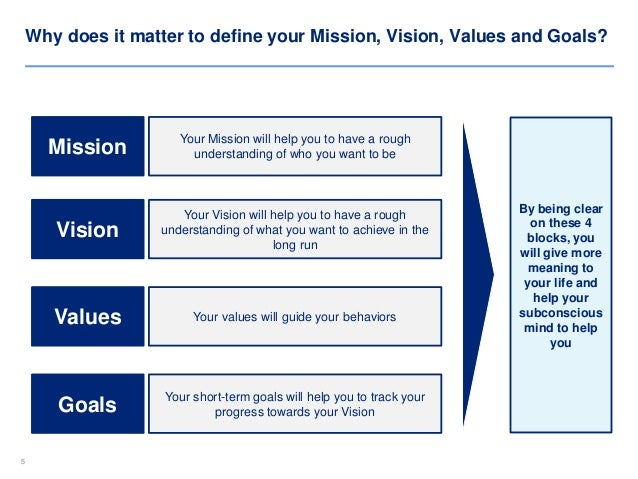 bank of america mission and vision About rbc  corporate profile  vision and values purpose, vision,  vision to be among the  royal bank of canada website,.