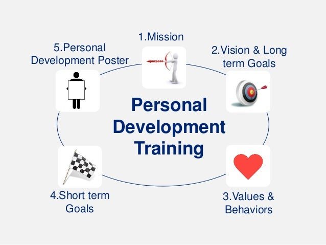 Personal Development Plan Template U0026 Training. 11 Personal Development  Training 1.Mission 2.Vision U0026 Long Term Goals 3.