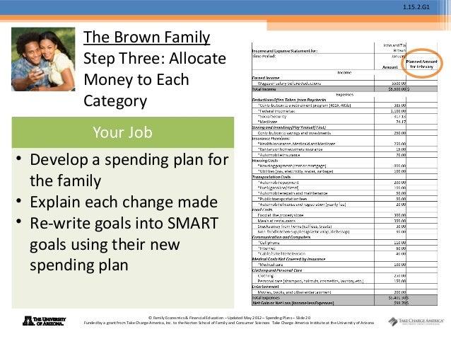 Personal finance 802 spending plans pptbfefe – Spending Plan Worksheet