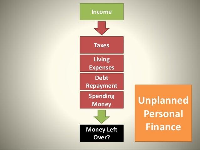 personal finance flowchart - Emayti australianuniversities co