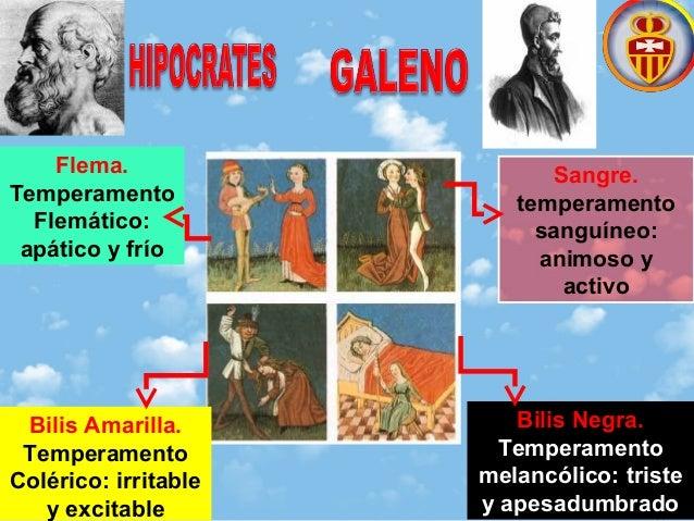 PICNICO ENDOMORFO Gordo, suave, redondo: relajados sociales, aficionados a la comida ATLETICO MESOMORFO Muscular, rectangu...