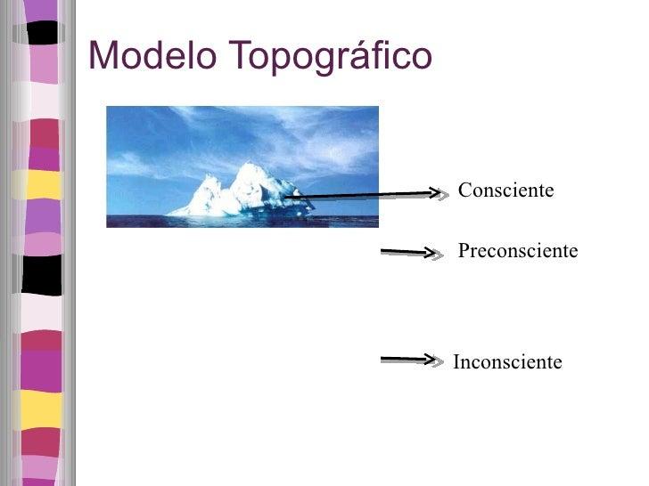 Modelo Topográfico Consciente Preconsciente Inconsciente