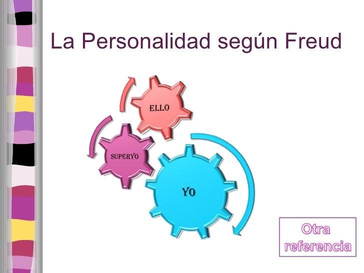 La Personalidad según Freud