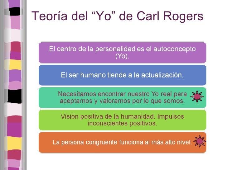 """Teoría del """"Yo"""" de Carl Rogers"""