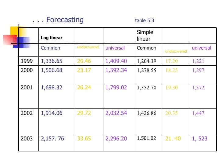 saas planning analytics software technology adaptive insights