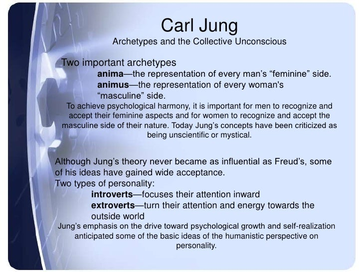 carl jung personal collective unconscious essay Argumentation essay based on carl jungs article the personal and the collective unconscious write essay that establish an argument using that reading as a part of your support.