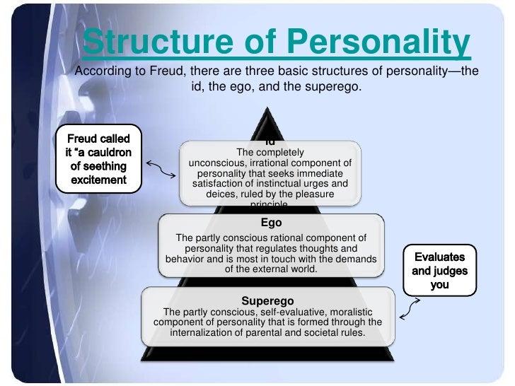 Freud ego superego id