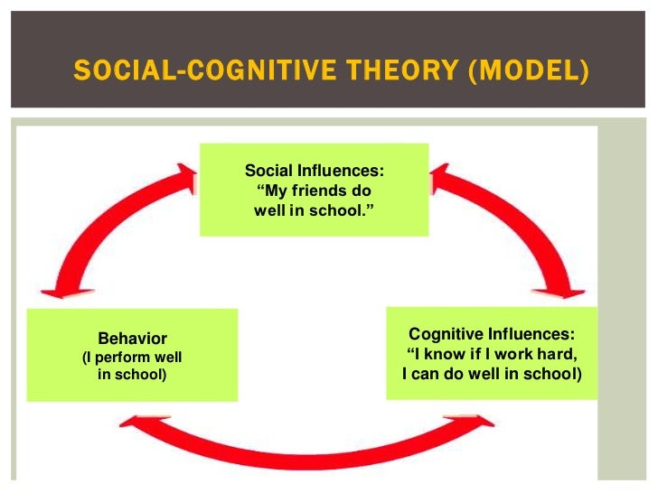 cognitive theory of personality The cognitive model describes how people's thoughts and  personality disorders  cognitive behavior therapy is based on a cognitive theory of.