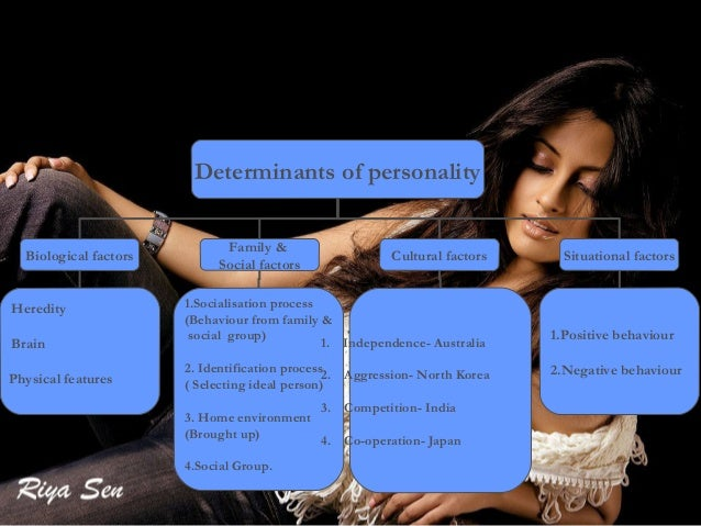 determinants of polygyny a cross cultural analysis Essay on determinants of polygyny: a cross-cultural analysis - polygyny is a topic that existed in a great amoung of societies that are being investigated by.