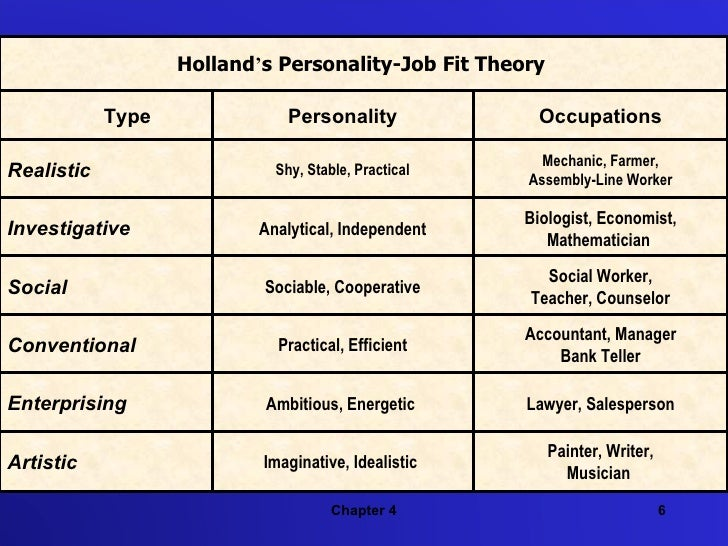 type theory of personality pdf