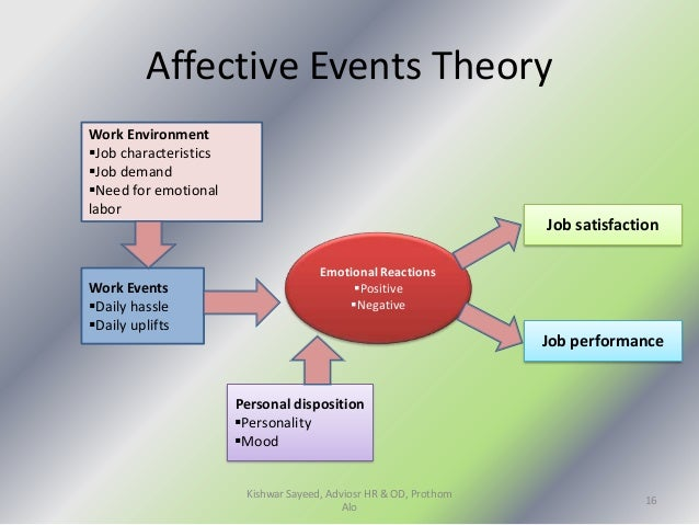 emotion and phoenix material motivation Emotional presence, learning, and the online learning (ie, learning materials, success) an attributional theory of achievement motivation and emotion.