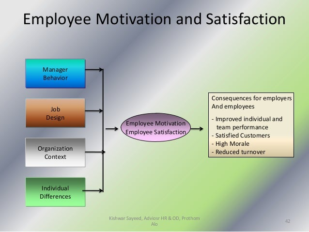 motivating employees to behave ethically Start studying man 4101 quiz 4 (chapters 9 & 10 organizations design incentive systems to motivate employees people who are ethical behave differently than.