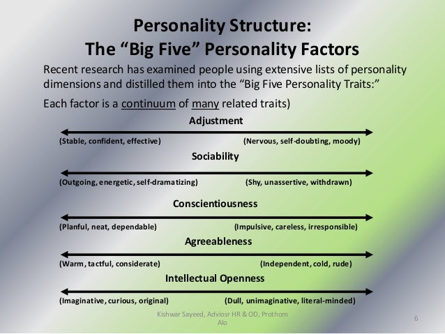 a research on the big 5 personality traits The big five personality traits and attitudes towards immigrants aina gallego and sergi pardos-prado recent research suggests that the big five personality traits are important determinants.