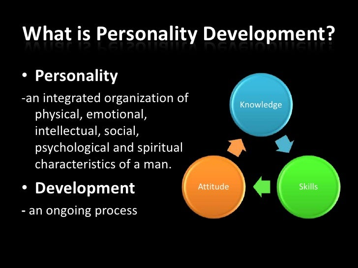 Image result for The processes of social and personality development