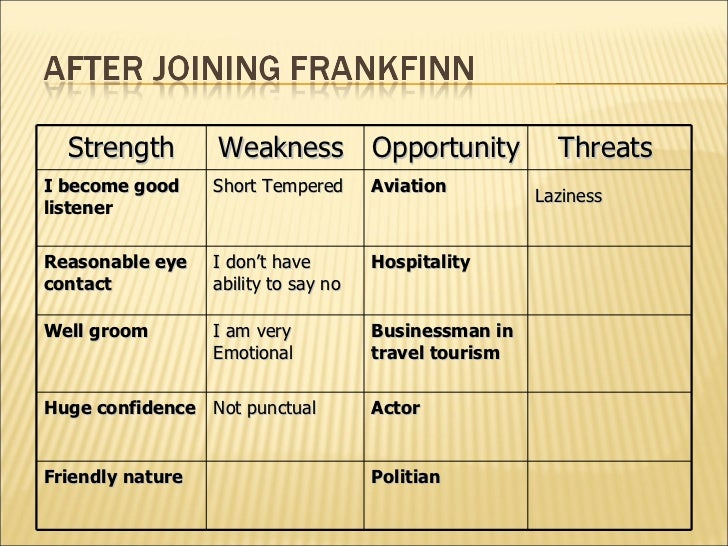 Frankfinn Personality Development Assignment
