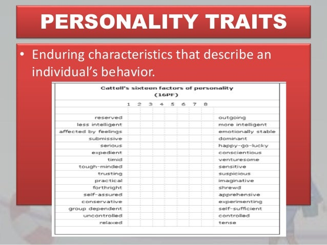 which personality theory you feel best describes your own personality development And how the resulting personality can best be described, has been the subject home about site preserve your article content most personality theories can be grouped into one of four classes: trait how would you describe the individual's self- confidence.