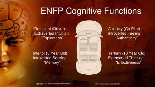 What is a enfp