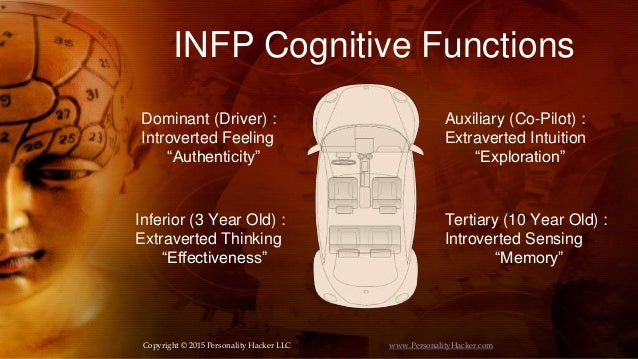 INFP Personality Type (Authenticity/Exploration)