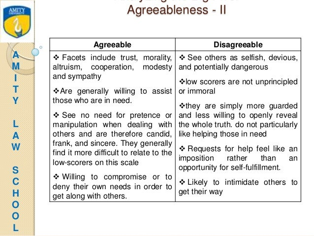 Agreeableness Trait Essay Examples - image 7