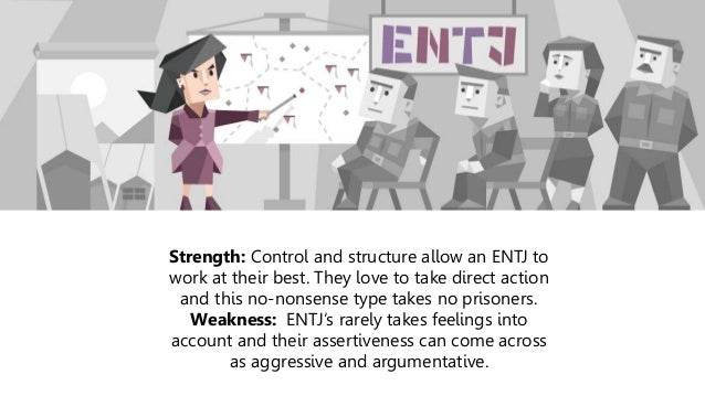 Understanding Your Personality Type