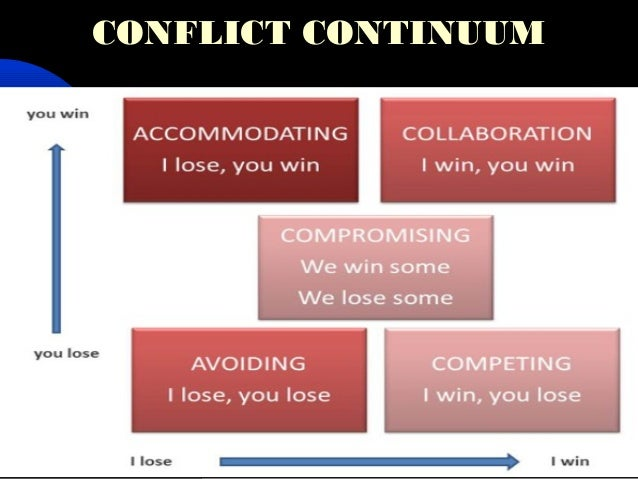 personality and conflict J pers 2002 jun70(3):311-44 the role of personality in task and relationship  conflict bono je(1), boles tl, judge ta, lauver kj author information.