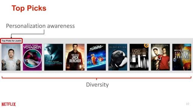 10  Top Picks  Personalization awareness  Diversity