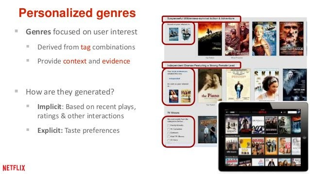 11  Personalized genres   Genres focused on user interest   Derived from tag combinations   Provide context and evidenc...