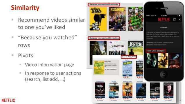 """12  Similarity   Recommend videos similar  to one you've liked   """"Because you watched""""  rows   Pivots   Video informat..."""