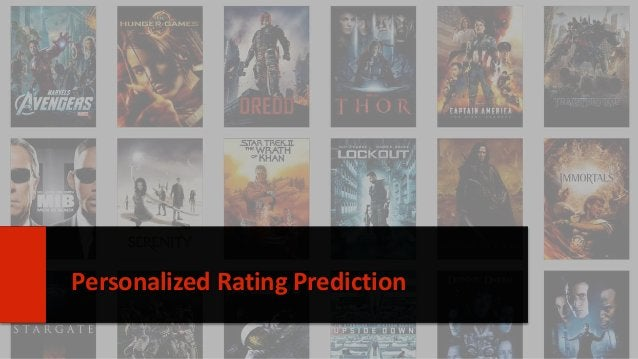 18  Personalized Rating Prediction