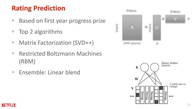 19  Rating Prediction   Based on first year progress prize   Top 2 algorithms   Matrix Factorization (SVD++)   Restric...